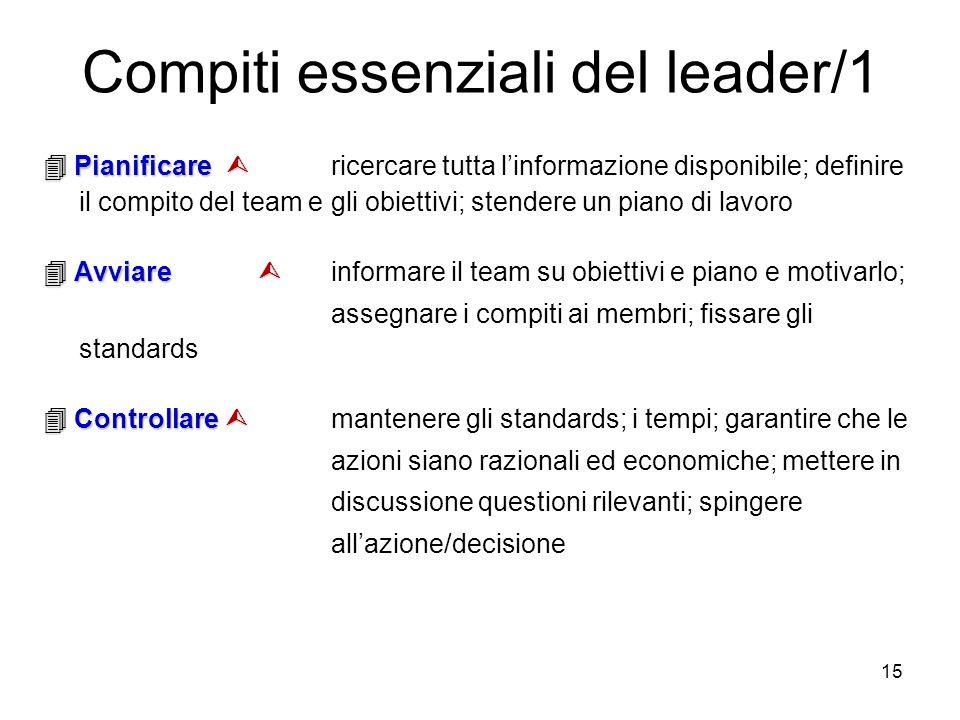 Compiti essenziali del leader/1