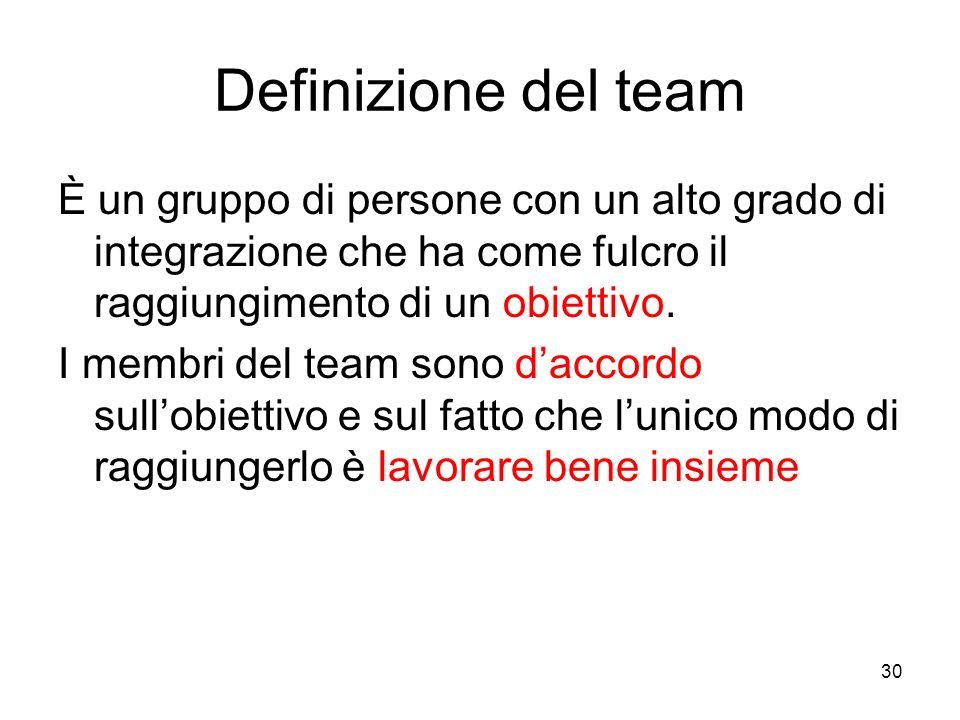 Definizione del team È un gruppo di persone con un alto grado di integrazione che ha come fulcro il raggiungimento di un obiettivo.