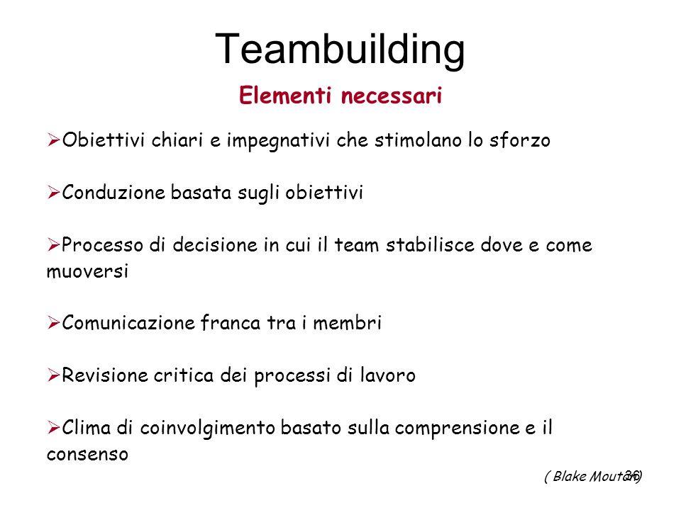 Teambuilding Elementi necessari