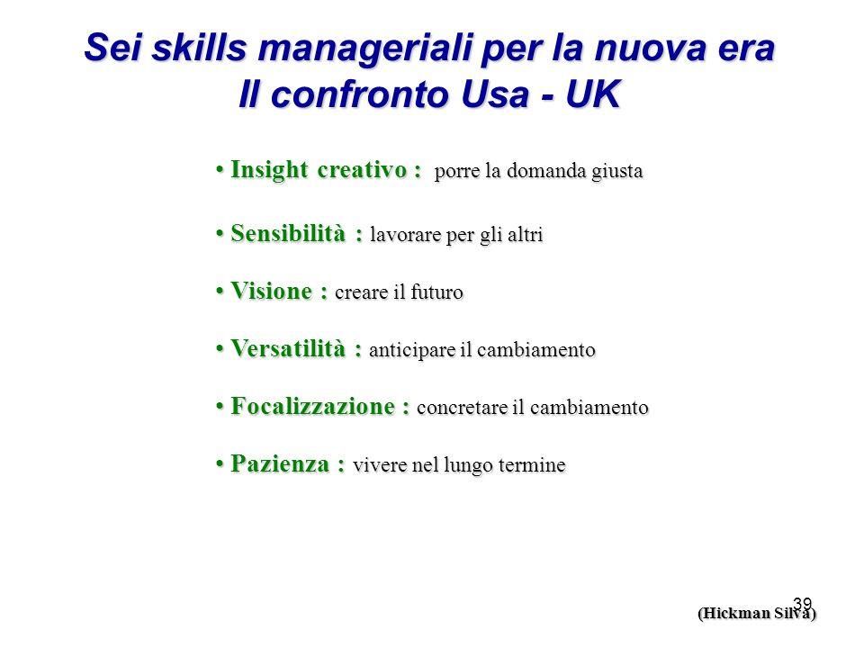 Sei skills manageriali per la nuova era Il confronto Usa - UK