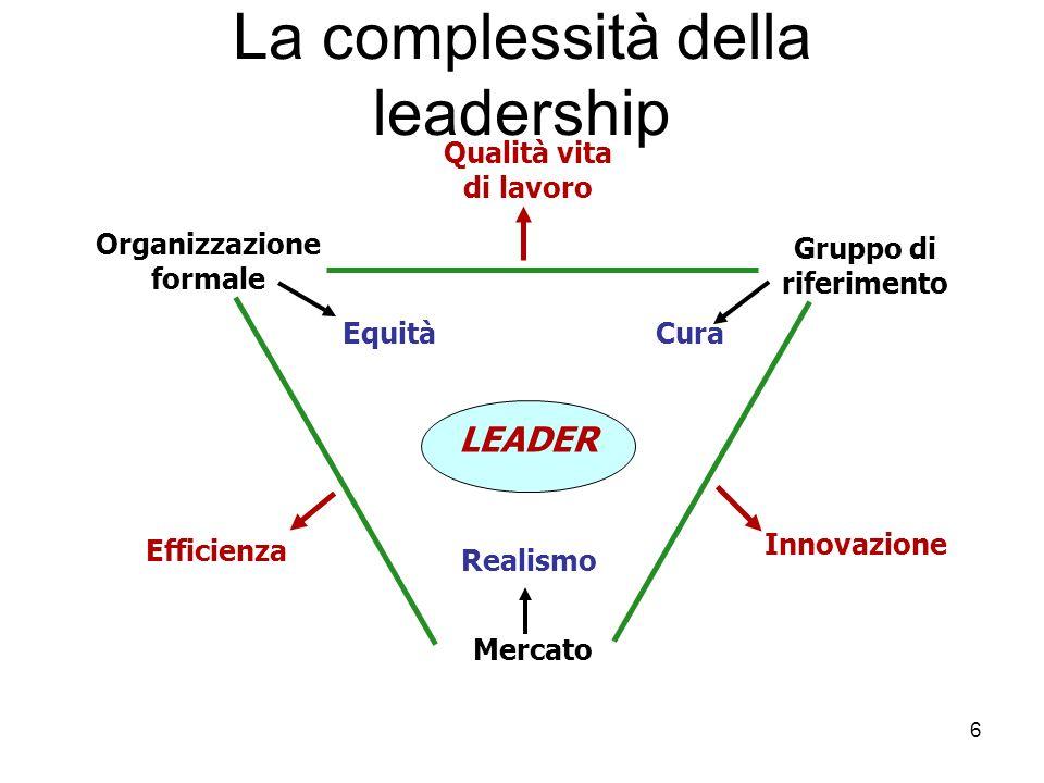 La complessità della leadership