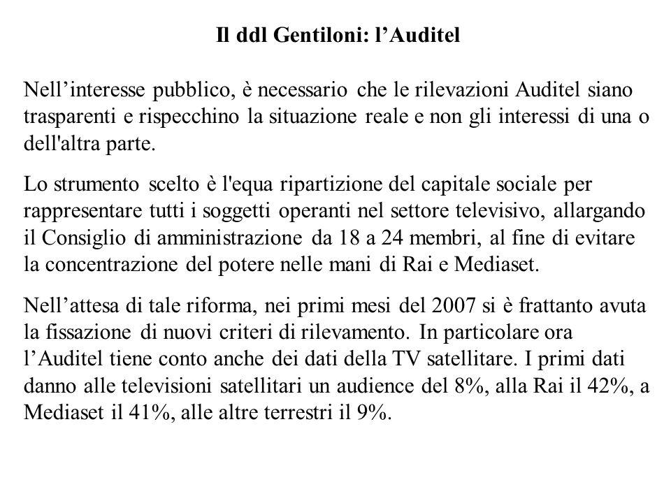 Il ddl Gentiloni: l'Auditel