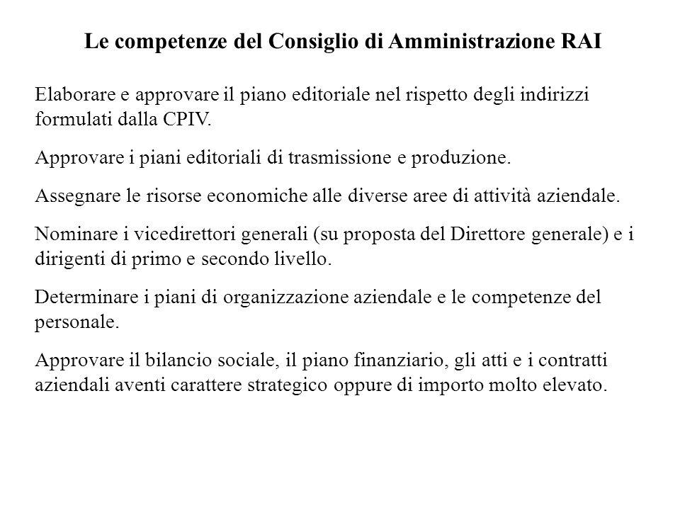 Le competenze del Consiglio di Amministrazione RAI