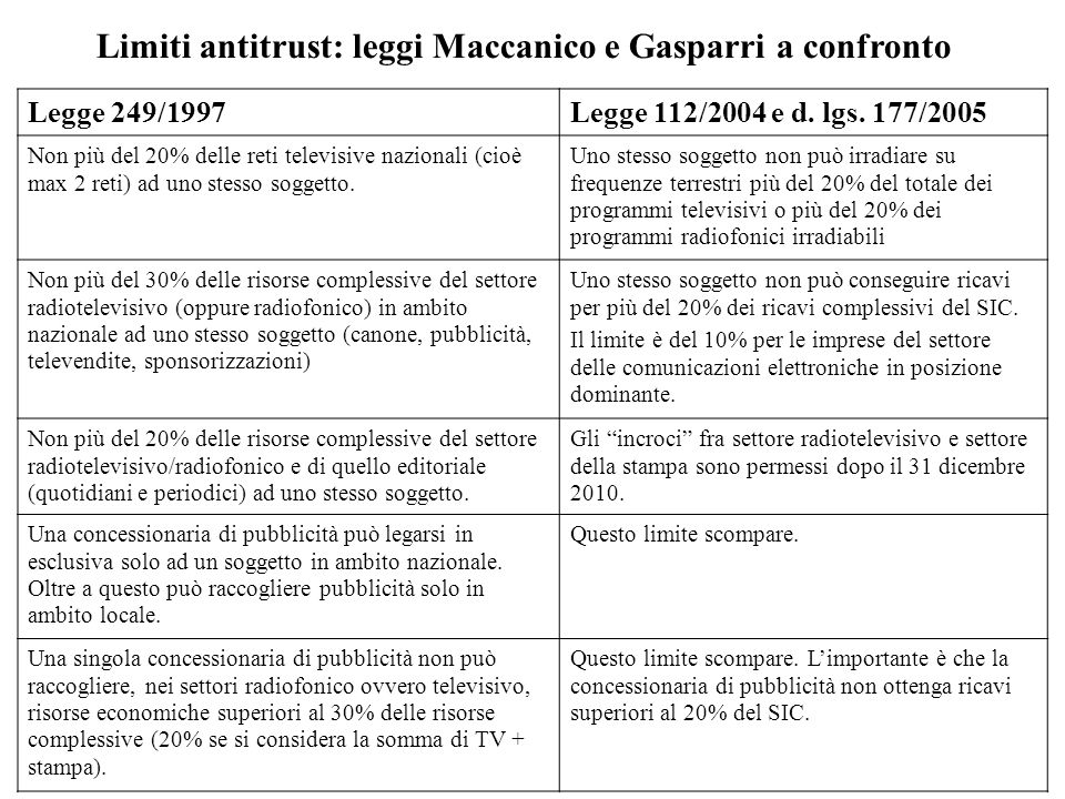 Limiti antitrust: leggi Maccanico e Gasparri a confronto
