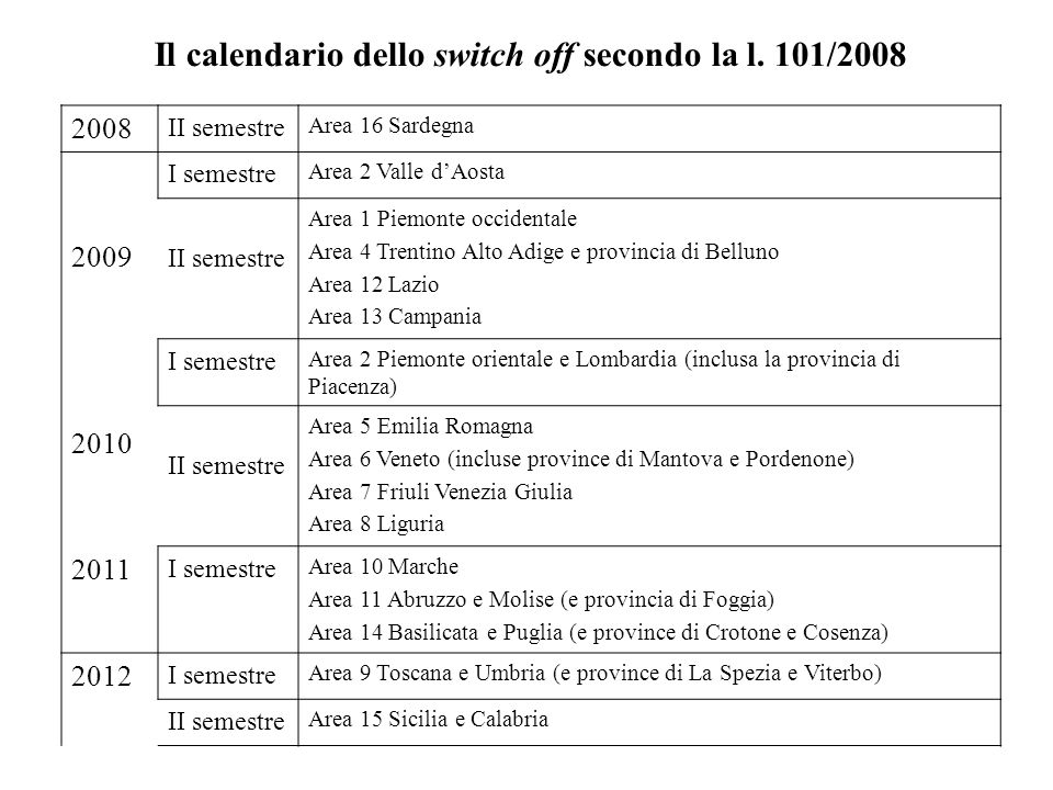 Il calendario dello switch off secondo la l. 101/2008