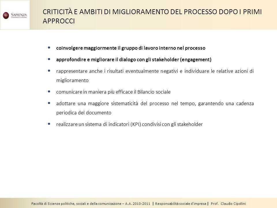 CRITICITÀ E AMBITI DI MIGLIORAMENTO DEL PROCESSO DOPO I PRIMI APPROCCI