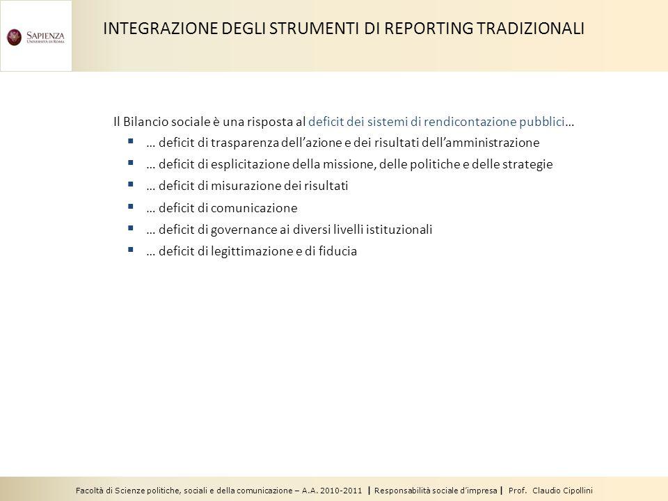 INTEGRAZIONE DEGLI STRUMENTI DI REPORTING TRADIZIONALI