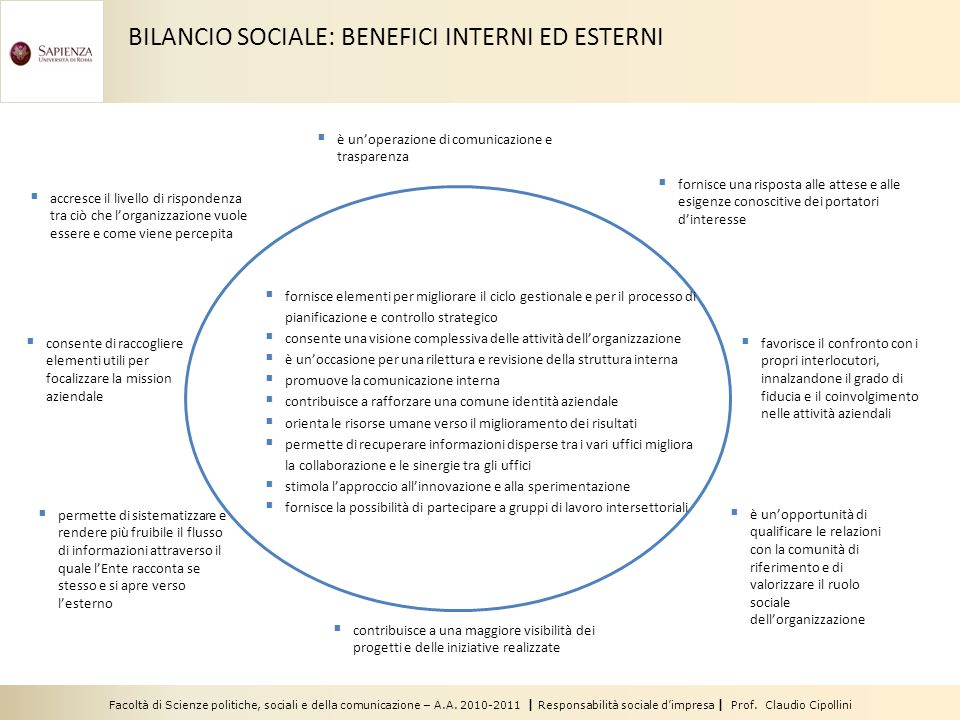 BILANCIO SOCIALE: BENEFICI INTERNI ED ESTERNI