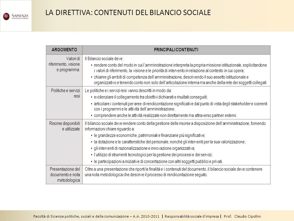LA DIRETTIVA: CONTENUTI DEL BILANCIO SOCIALE