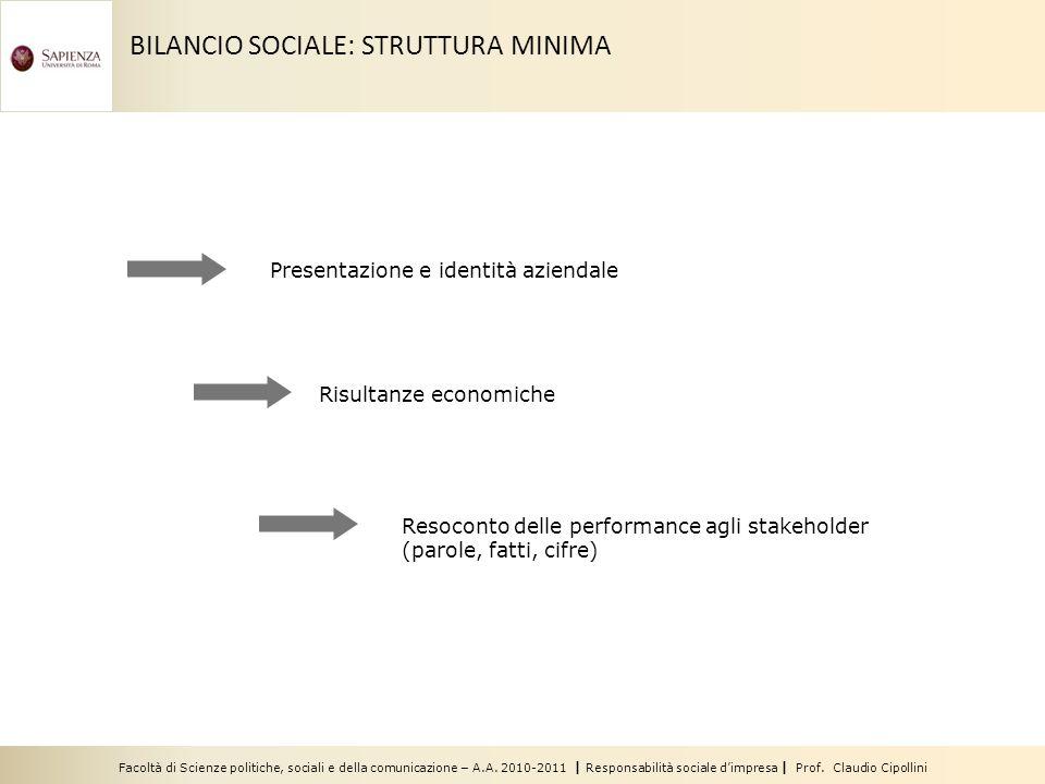 BILANCIO SOCIALE: STRUTTURA MINIMA