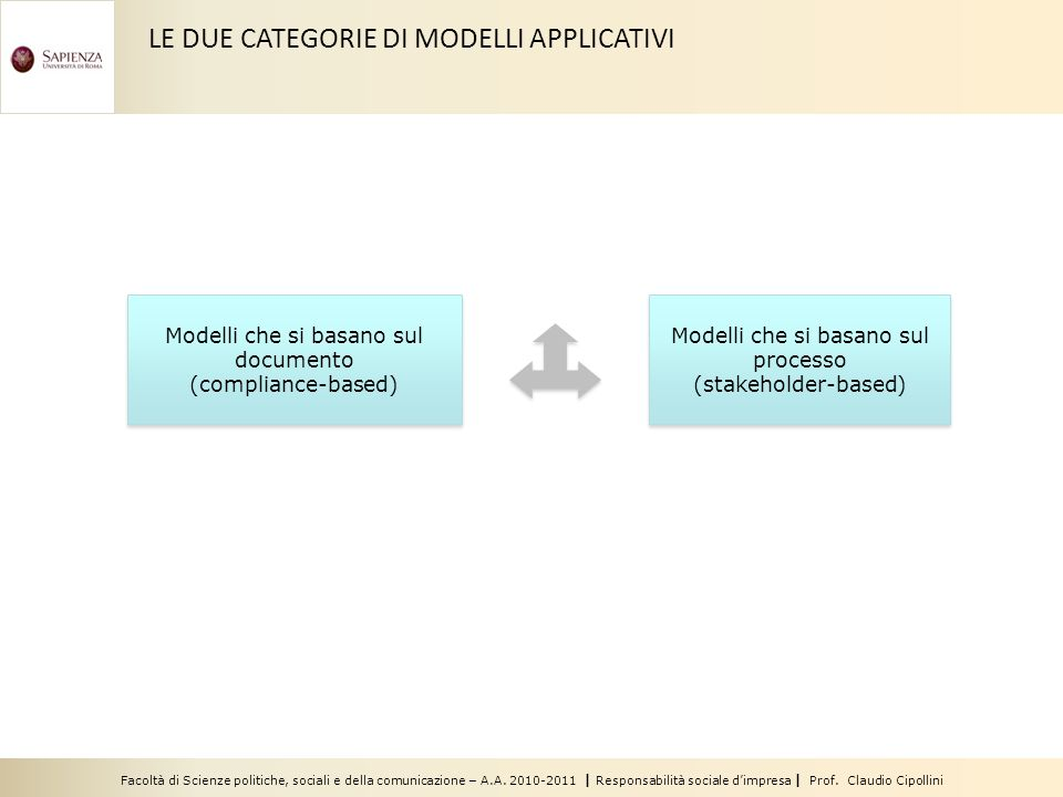 LE DUE CATEGORIE DI MODELLI APPLICATIVI