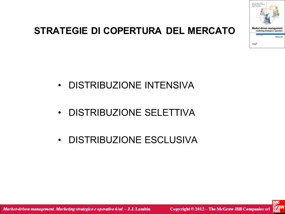 STRATEGIE DI COPERTURA DEL MERCATO