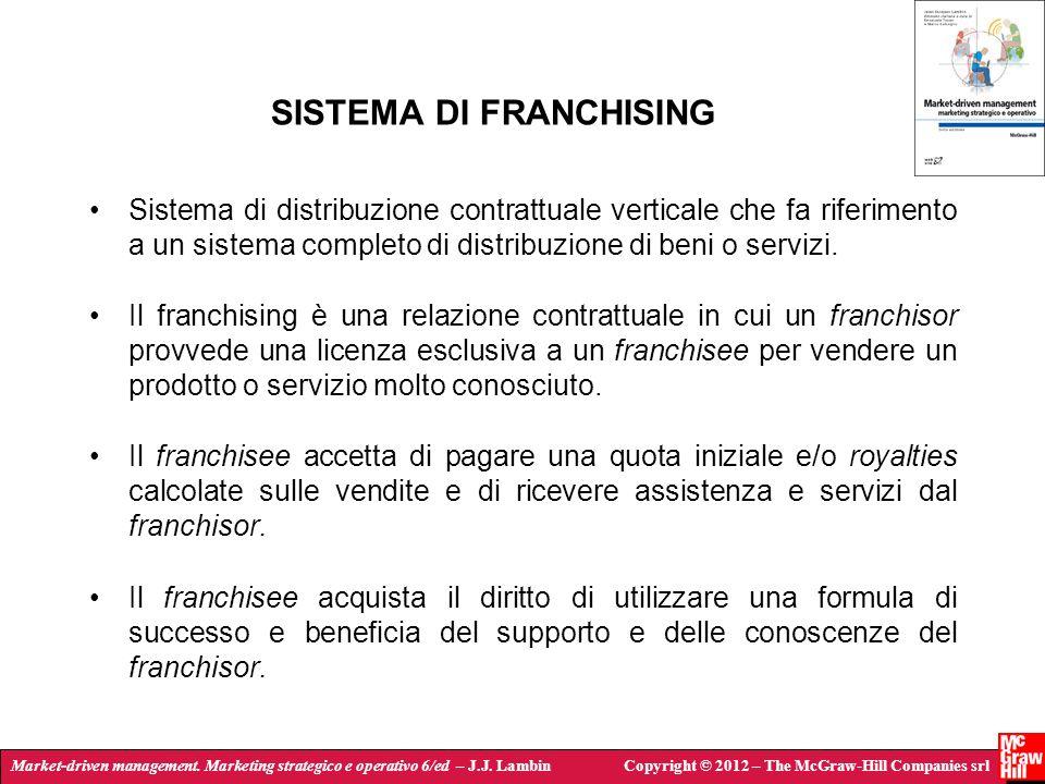 SISTEMA DI FRANCHISING