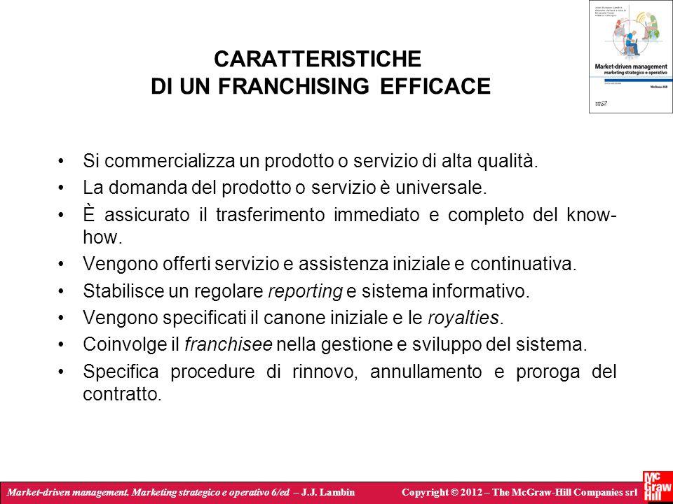 CARATTERISTICHE DI UN FRANCHISING EFFICACE