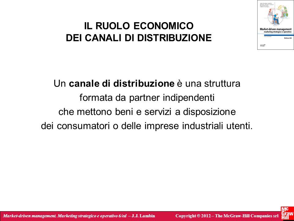 IL RUOLO ECONOMICO DEI CANALI DI DISTRIBUZIONE