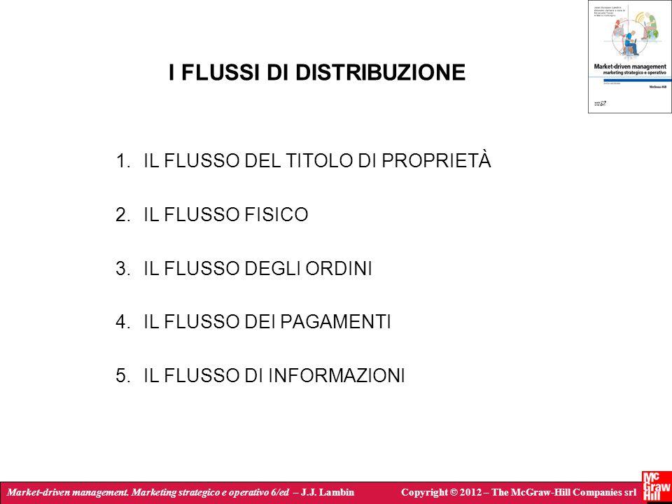 I FLUSSI DI DISTRIBUZIONE