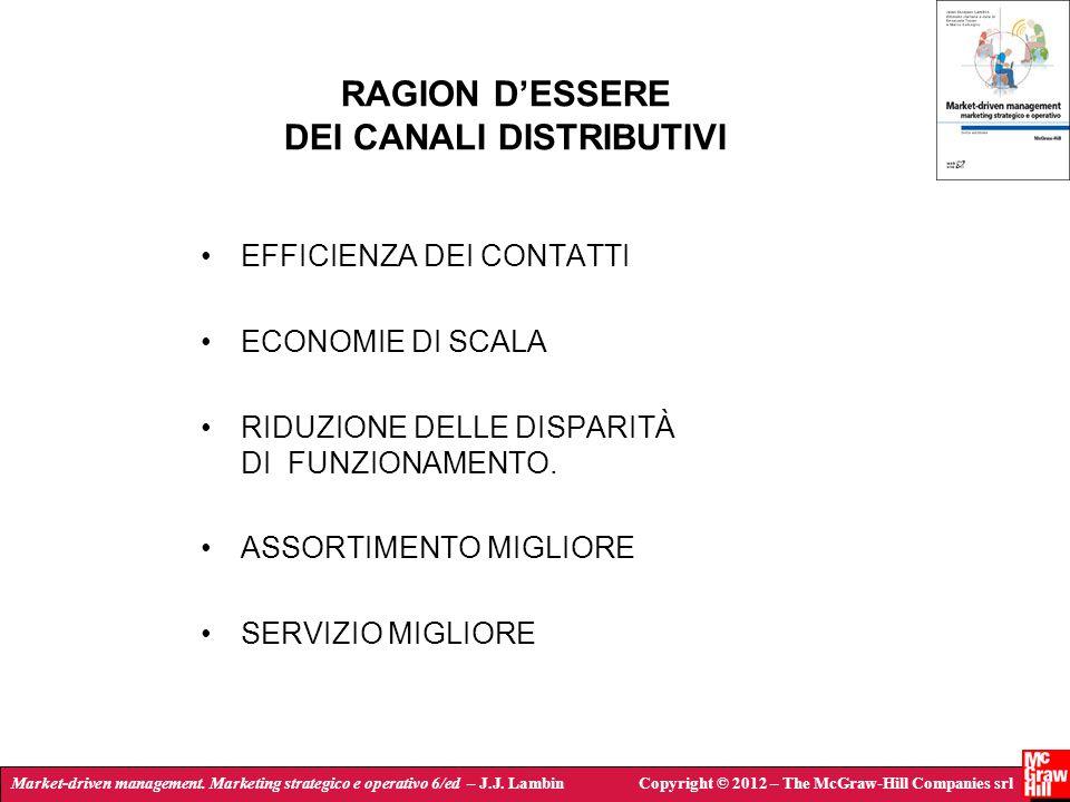 RAGION D'ESSERE DEI CANALI DISTRIBUTIVI