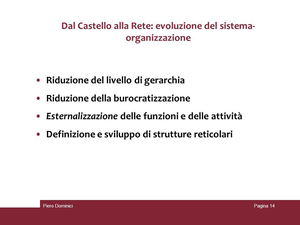 Dal Castello alla Rete: evoluzione del sistema-organizzazione