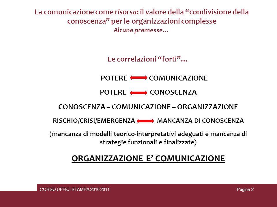 ORGANIZZAZIONE E' COMUNICAZIONE