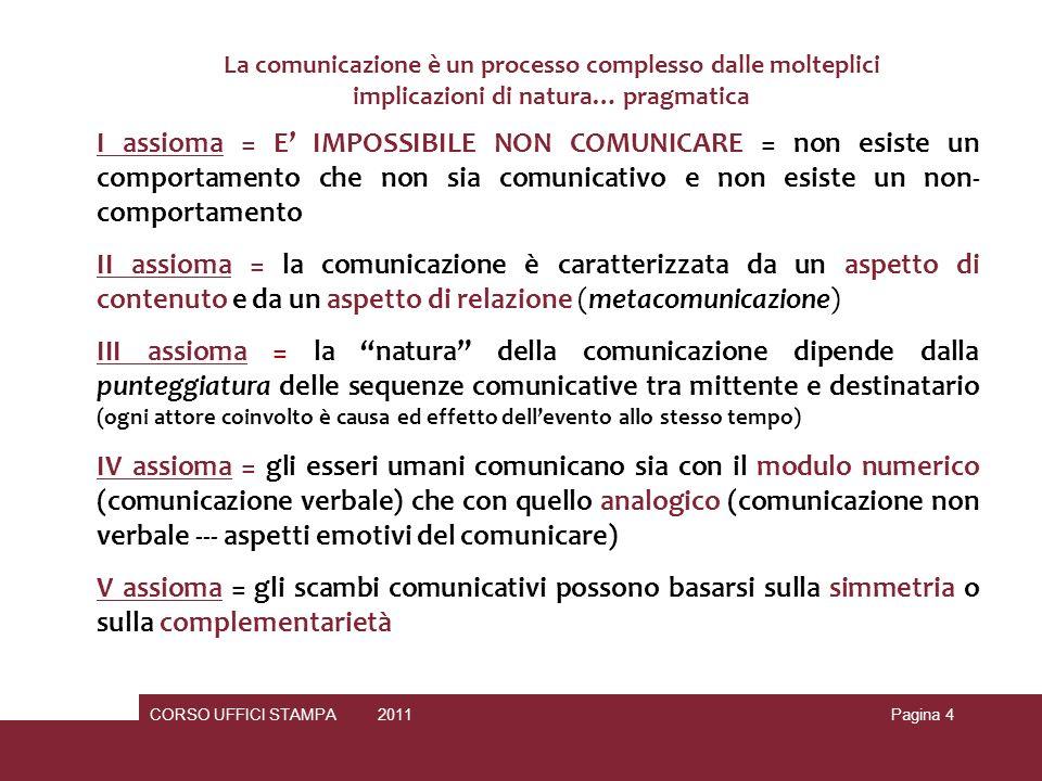 La comunicazione è un processo complesso dalle molteplici implicazioni di natura… pragmatica