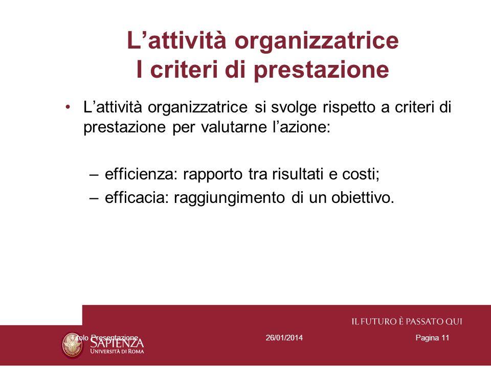 L'attività organizzatrice I criteri di prestazione