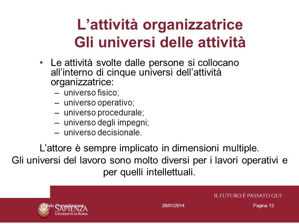 L'attività organizzatrice Gli universi delle attività
