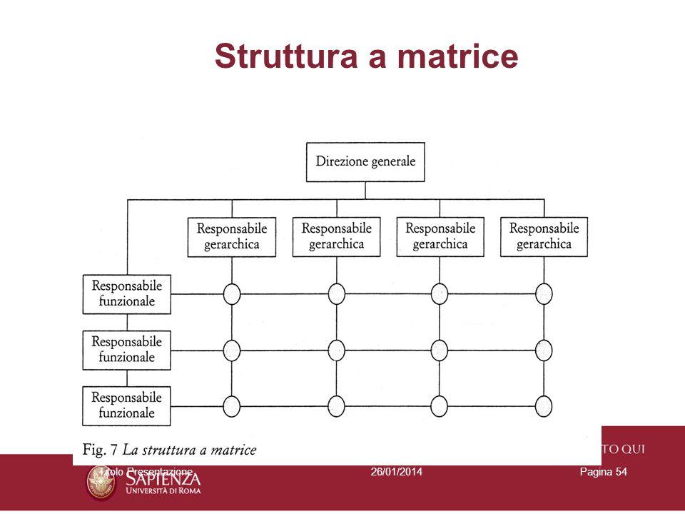 Struttura a matrice Titolo Presentazione 27/03/2017