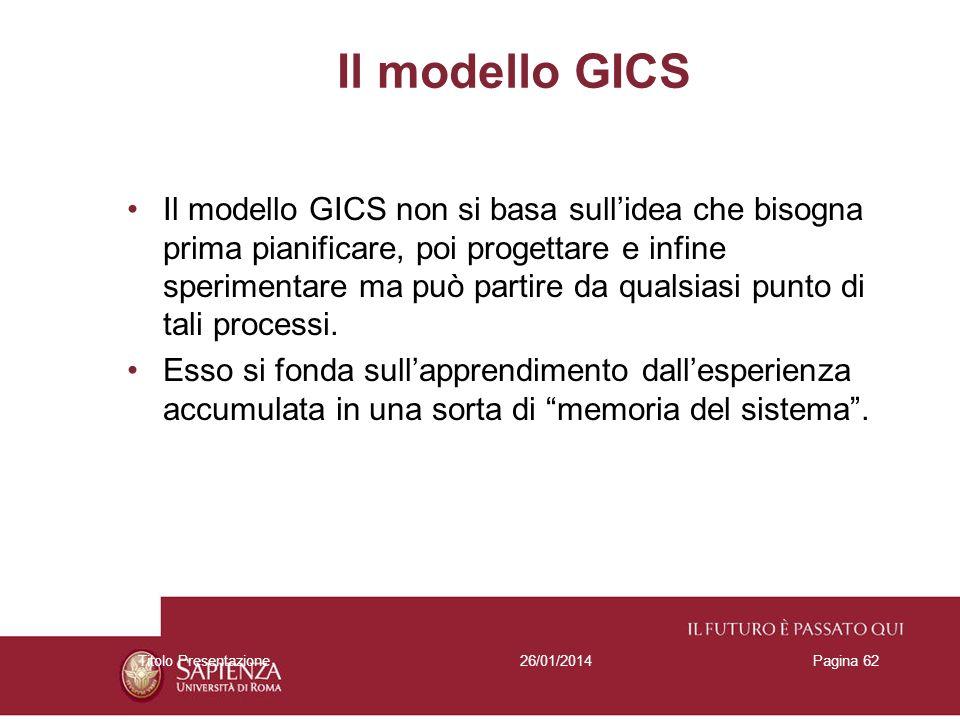 Il modello GICS