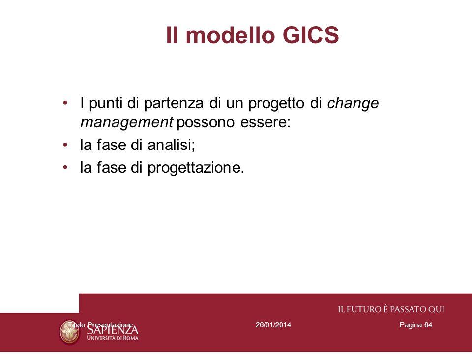 Il modello GICS I punti di partenza di un progetto di change management possono essere: la fase di analisi;