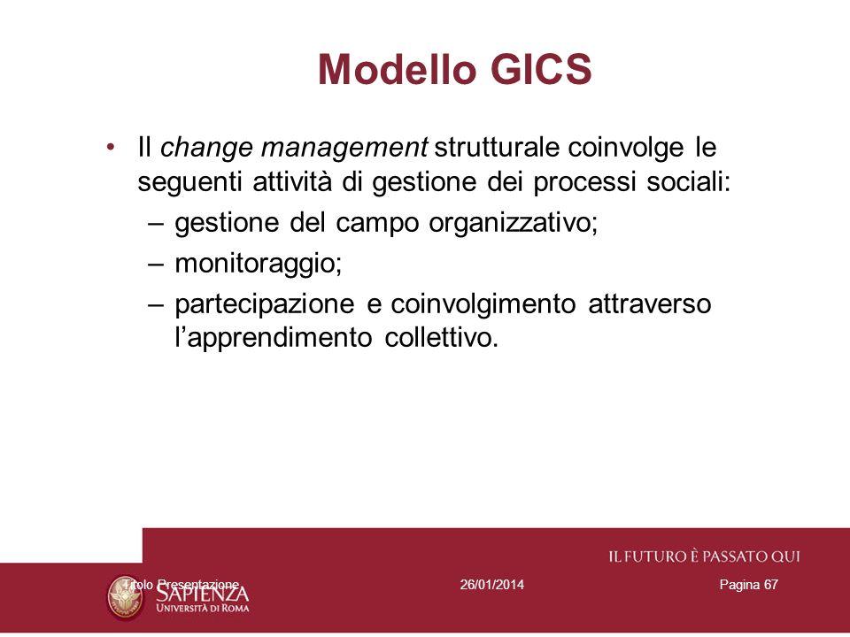 Modello GICS Il change management strutturale coinvolge le seguenti attività di gestione dei processi sociali: