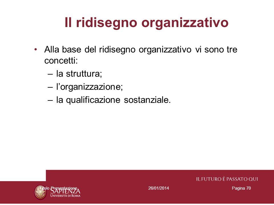Il ridisegno organizzativo