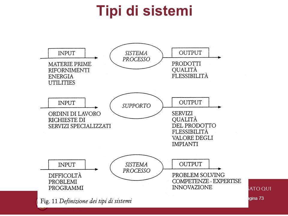 Tipi di sistemi Titolo Presentazione 27/03/2017