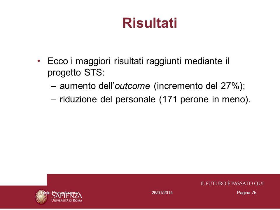 RisultatiEcco i maggiori risultati raggiunti mediante il progetto STS: aumento dell'outcome (incremento del 27%);