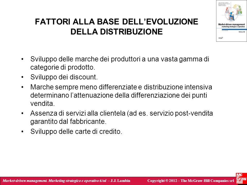 FATTORI ALLA BASE DELL'EVOLUZIONE DELLA DISTRIBUZIONE