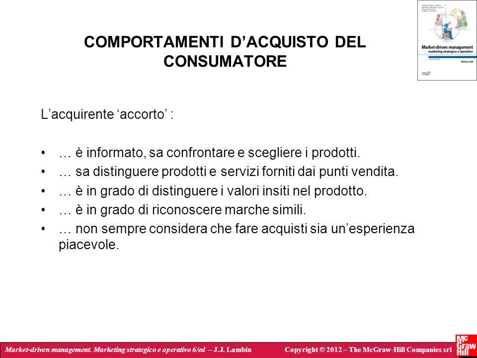 COMPORTAMENTI D'ACQUISTO DEL CONSUMATORE