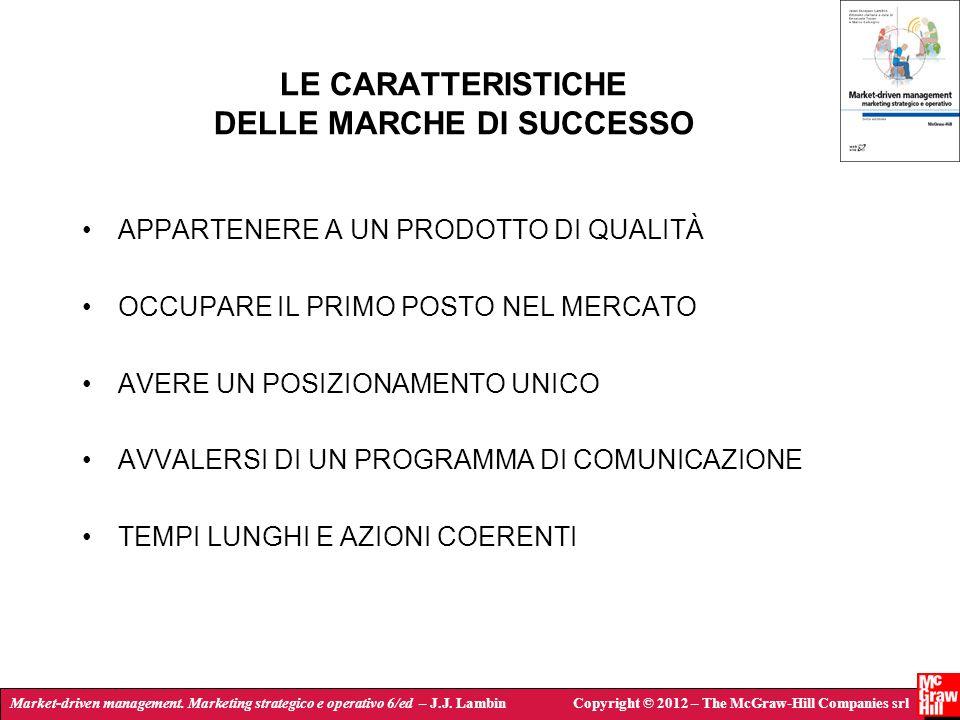 LE CARATTERISTICHE DELLE MARCHE DI SUCCESSO