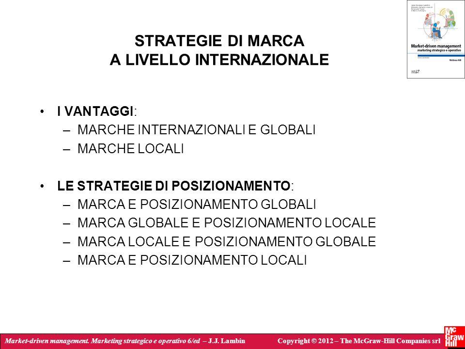 STRATEGIE DI MARCA A LIVELLO INTERNAZIONALE