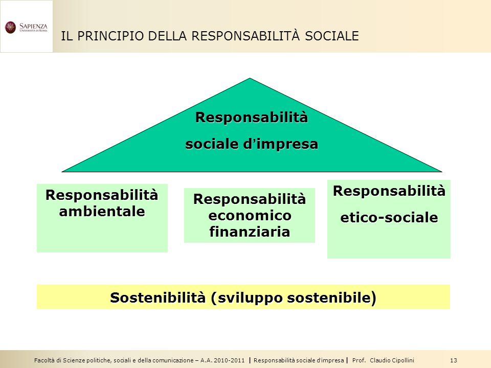 Responsabilità ambientale Responsabilità economico finanziaria