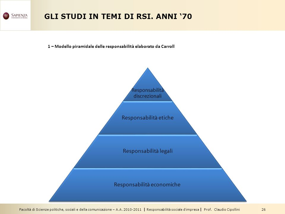 GLI STUDI IN TEMI DI RSI. ANNI '70