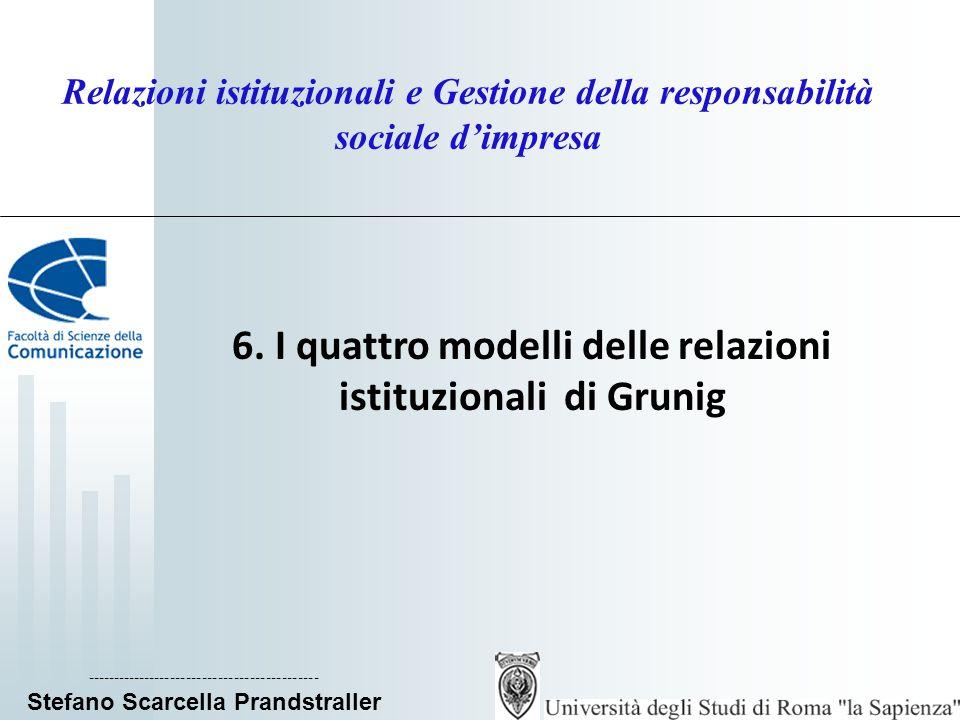 6. I quattro modelli delle relazioni istituzionali di Grunig