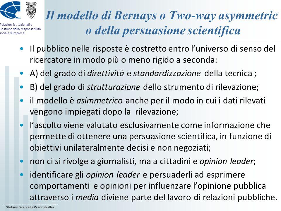 Il modello di Bernays o Two-way asymmetric o della persuasione scientifica