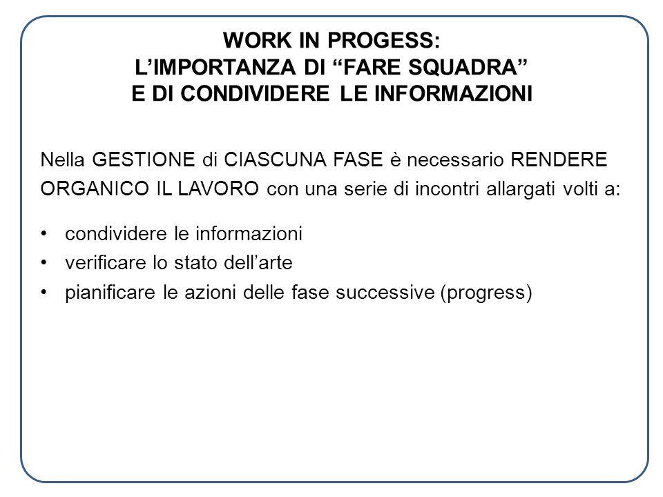 WORK IN PROGESS: L'IMPORTANZA DI FARE SQUADRA E DI CONDIVIDERE LE INFORMAZIONI