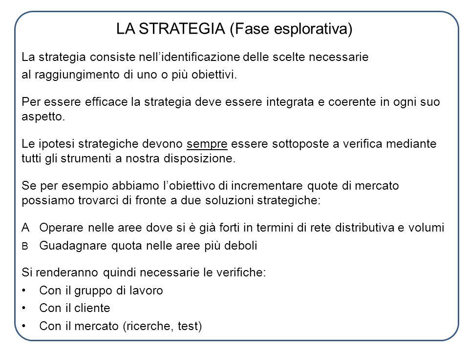 LA STRATEGIA (Fase esplorativa)