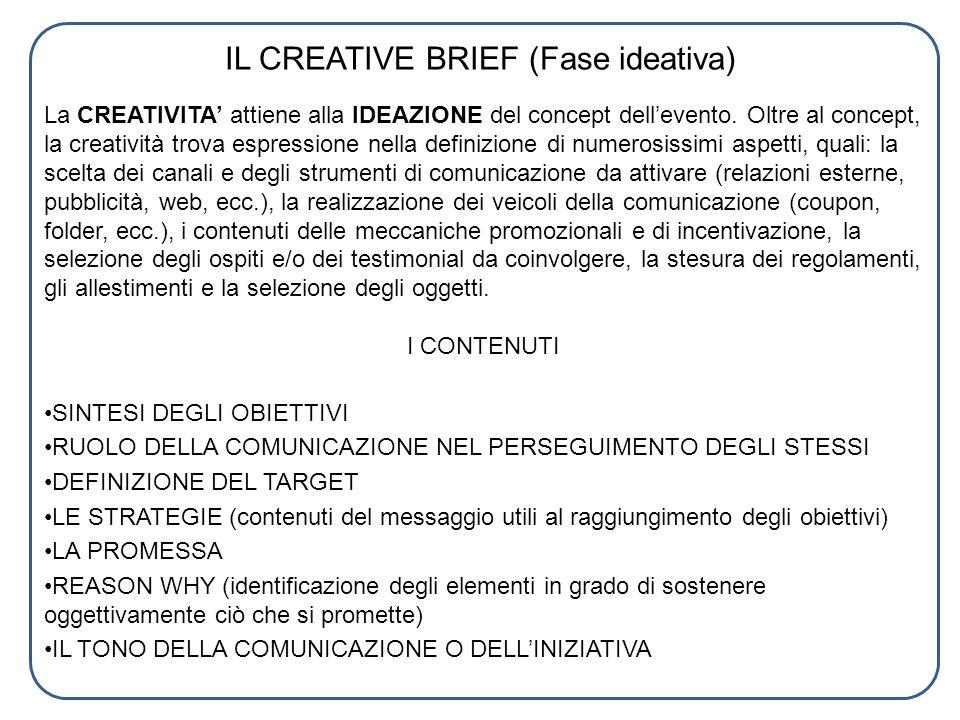 IL CREATIVE BRIEF (Fase ideativa)
