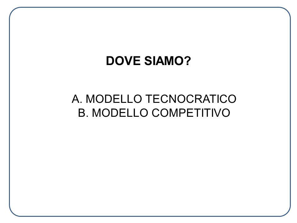 DOVE SIAMO A. MODELLO TECNOCRATICO B. MODELLO COMPETITIVO