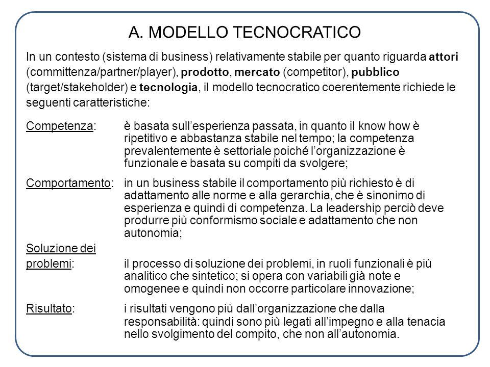 A. MODELLO TECNOCRATICO