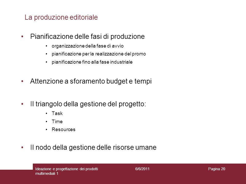 La produzione editoriale