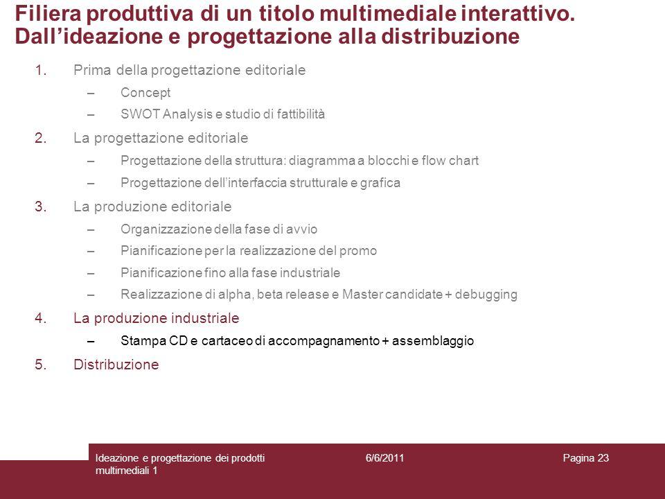 Filiera produttiva di un titolo multimediale interattivo