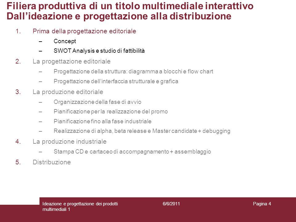 Filiera produttiva di un titolo multimediale interattivo Dall'ideazione e progettazione alla distribuzione
