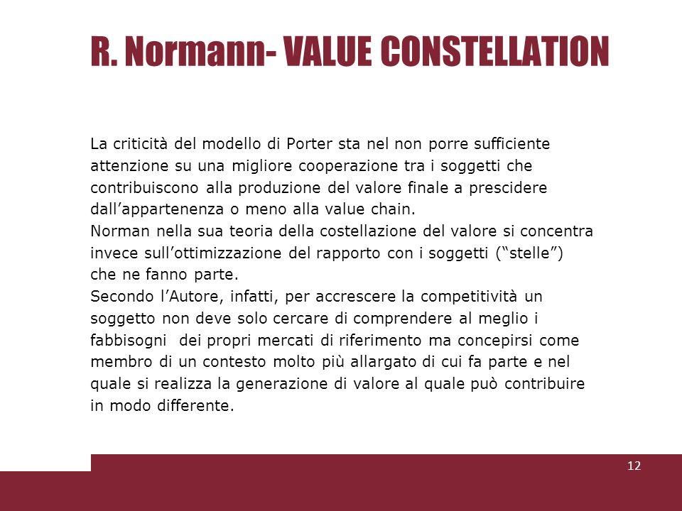 R. Normann- VALUE CONSTELLATION